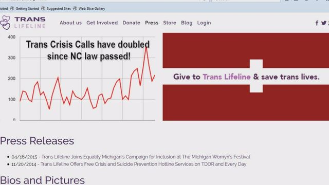 Transgender suicide hotline reports call increase after HB2