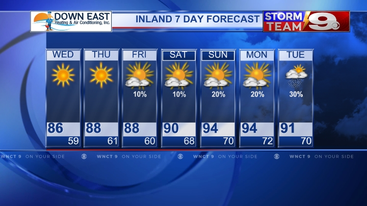 Inland 7-Day Forecast